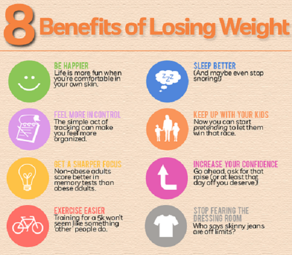 the exercise benefits of weight loss The benefits of physical activity  the cdc has some great tools and information about nutrition, physical activity and weight loss for more information,.