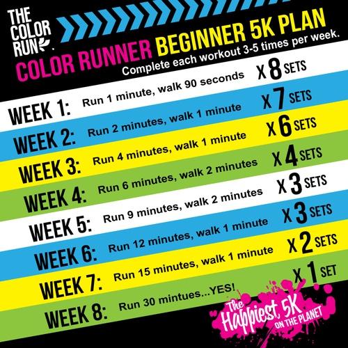 Color Run Beginner 5k plan - InspireMyWorkout.com - A ...