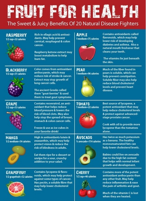 healthy fresh fruit salad top 10 healthy fruits to eat