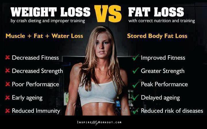 One week weight loss diet