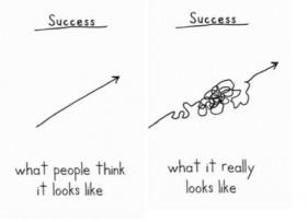 Way to Success